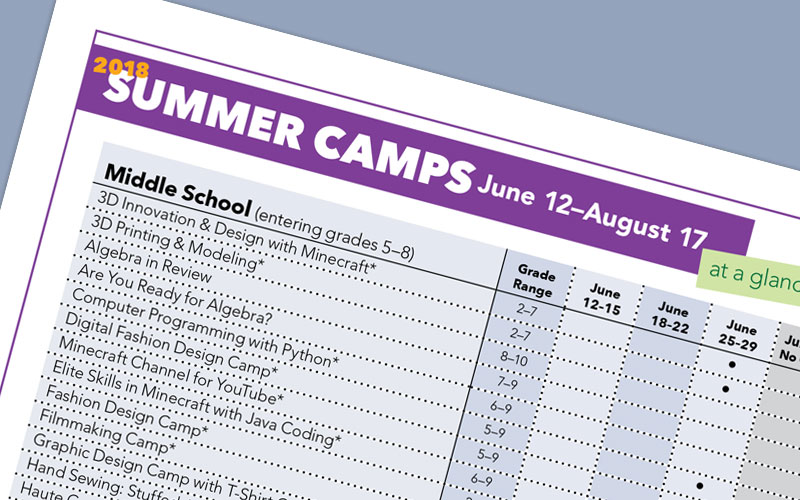 2018 Summer Camps in Princeton NJ Stuart Country Day School of – Maryland National Park And Planning Summer Camps