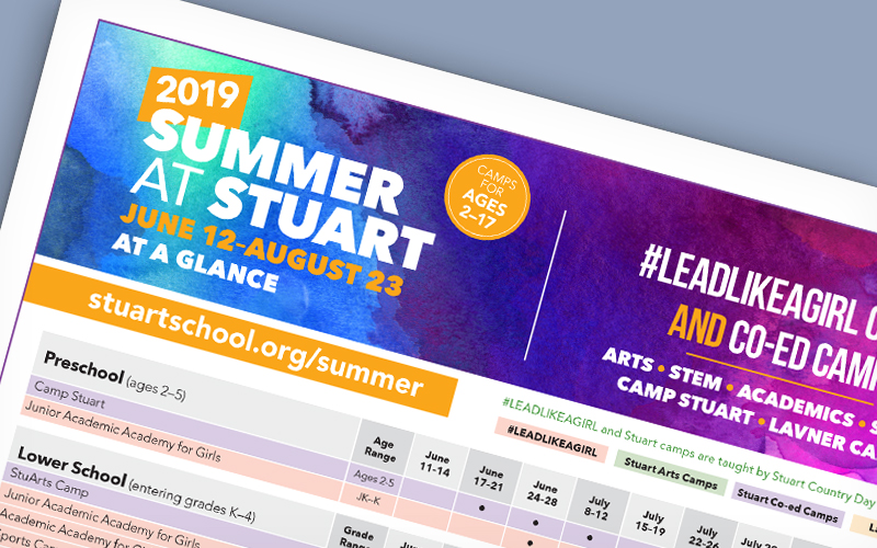 2019 Summer Camps in Princeton, NJ - Stuart Country Day School of